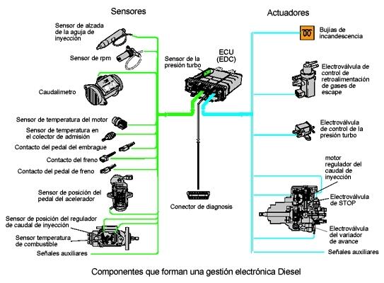 Automatizaci 243 N Industrial Sensores De Caudal