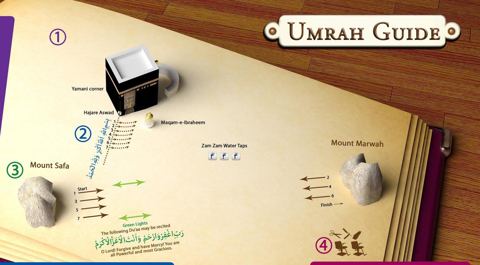 umrah guide map umrah guide ihraam umrah guide tawaaf umrah guide saee ...