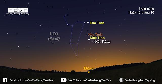 4 thiên thể của hệ Mặt Trời tỏa sáng vào sáng 10/10/2015.