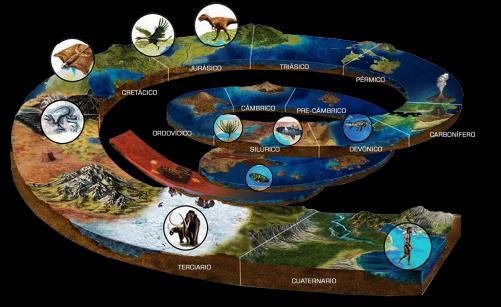Resultado de imagen de La Vida surgió en los océanos con la ayuda de los húmeros negros