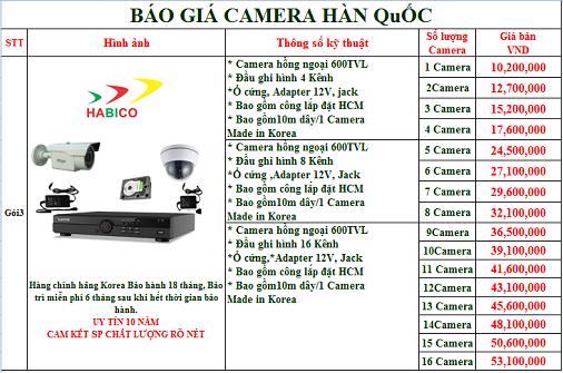 ban camera tphcm, ban camera tai hcm, ban camera hcm