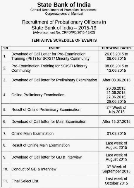 SBI PO Exam Date