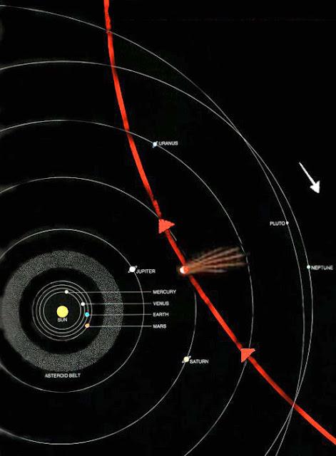 Nibiru es posible que llegue un mes despues del cometa elenin Untitled