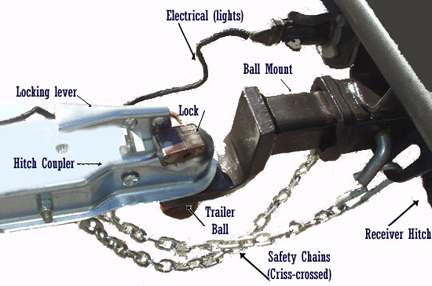 Utility Trailer Buying Guide on 4 way trailer plug wiring diagram lights