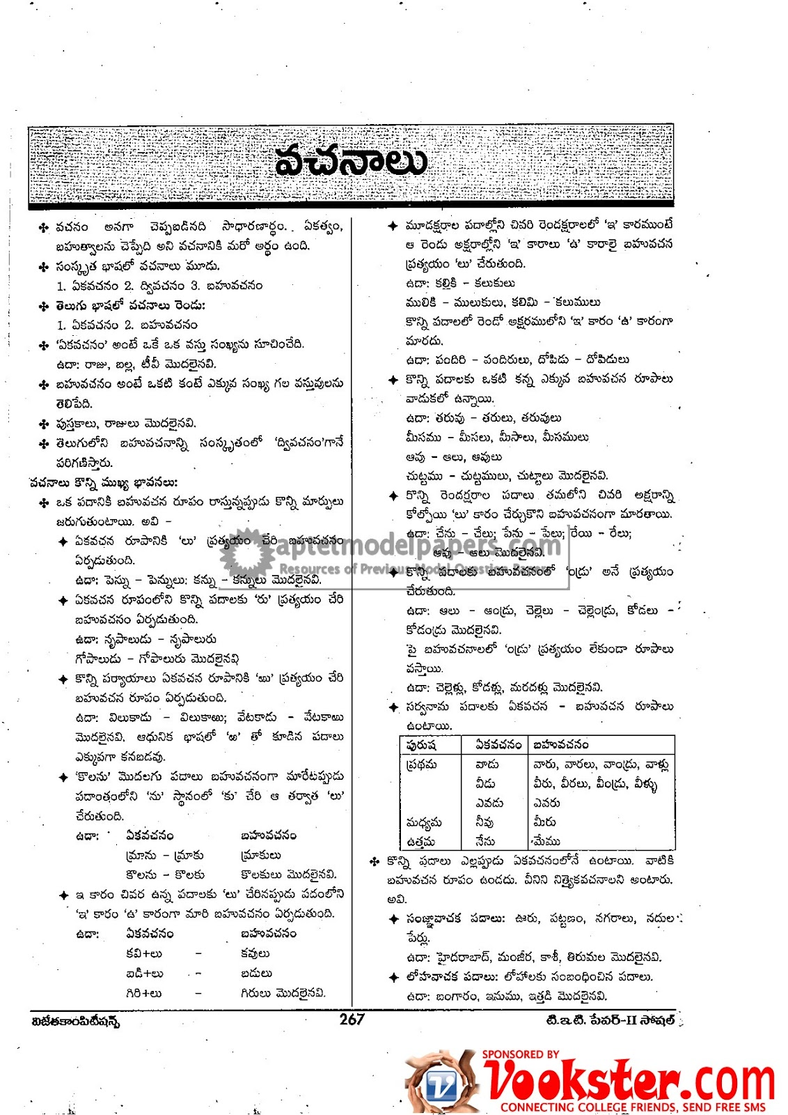 APTET Telugu Model Papers Syllabus 2010-2011 Pages of 51-55