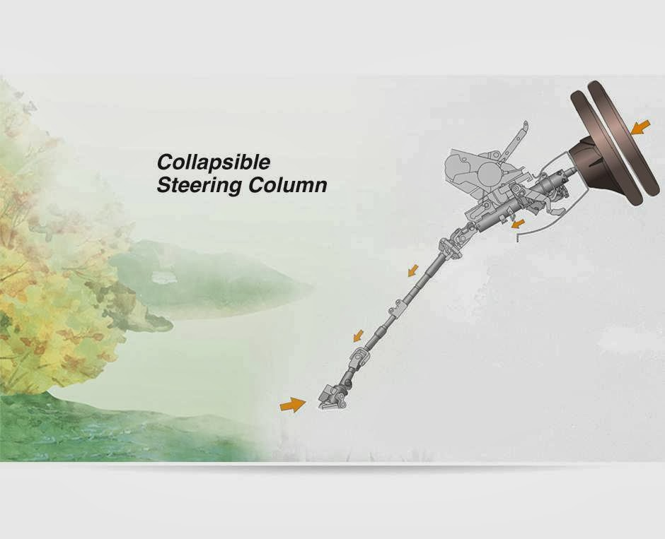 collapsible steering