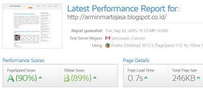 Testing blog di GTMetrix