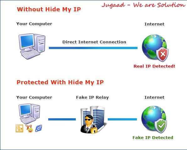 how to buy many ip address