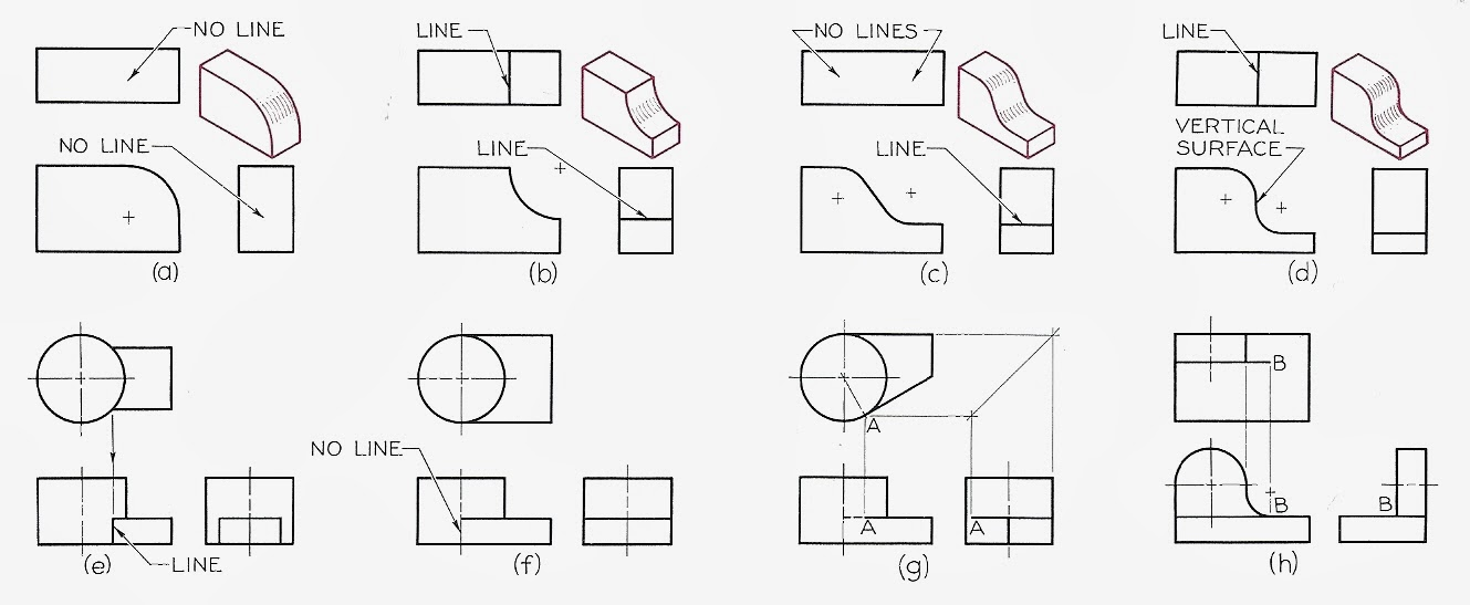 Isometric Paper And Drawing On It With Pstricks besides Orthographic Multiview Projections also 204083 Orthographic Views Ex les also Mechanical Engineering 3d Drawing moreover 7C 7Cmae ucdavis edu 7C biosport 7Cjkm 7Ccourses 7Ceng4 7Clectures 7Cmedia 7Clecture04 7Cmultiviews. on multi view orthographic drawing