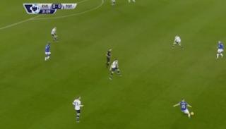 اهداف مباراة توتنهام وايفرتون 03-01-2016 الدوري الانجليزي