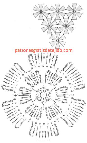 esquema ganchillo de flor para tejer chal triangular