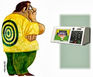 ENQUETE:  SERÁ QUE O BRASILEIRO VAI APRENDER A VOTAR?