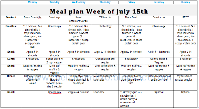Week 4 T25/Body Beast Meal Plan Hybrid