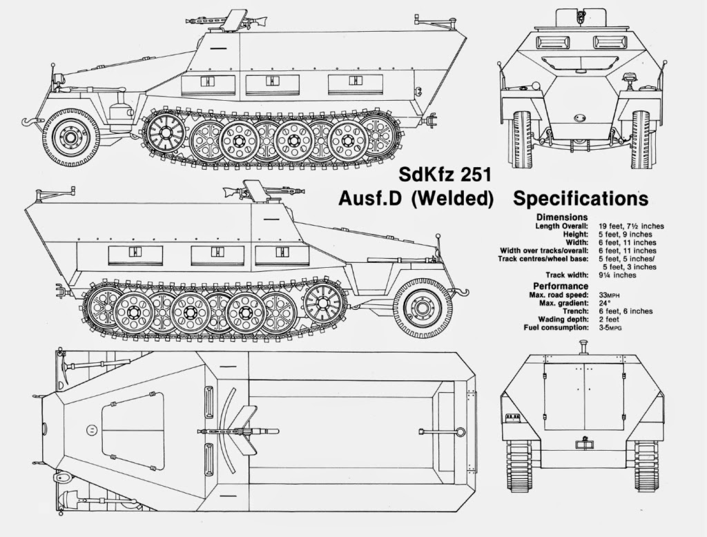 Axis Tanks and Combat Vehicles of World War II: Sd.Kfz. 251 ...