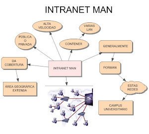 INTRANET MAN
