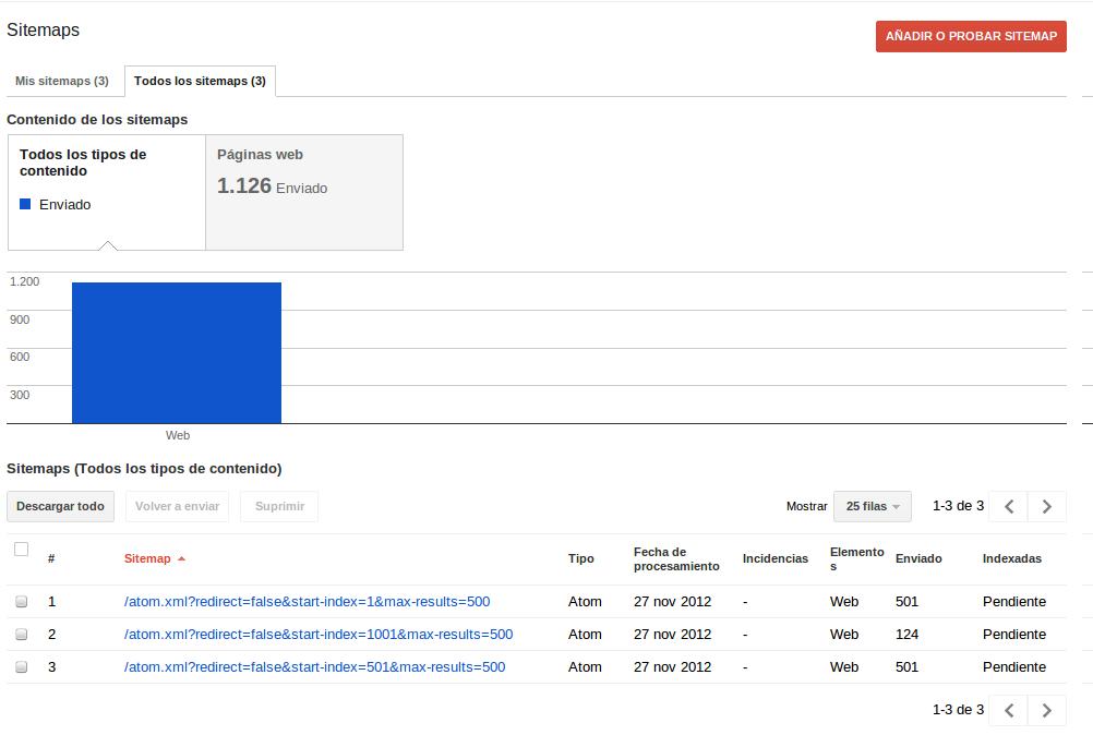 cómo agregar correctamente el sitemap completo a tu blog de blogger