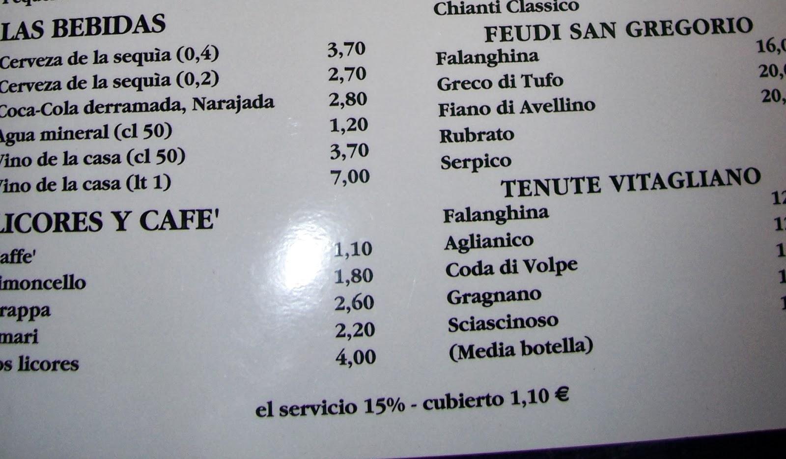 Traducir La Palabra Credenza : Españoles en italia spagnoli in blog bilingüe: diciembre 2013