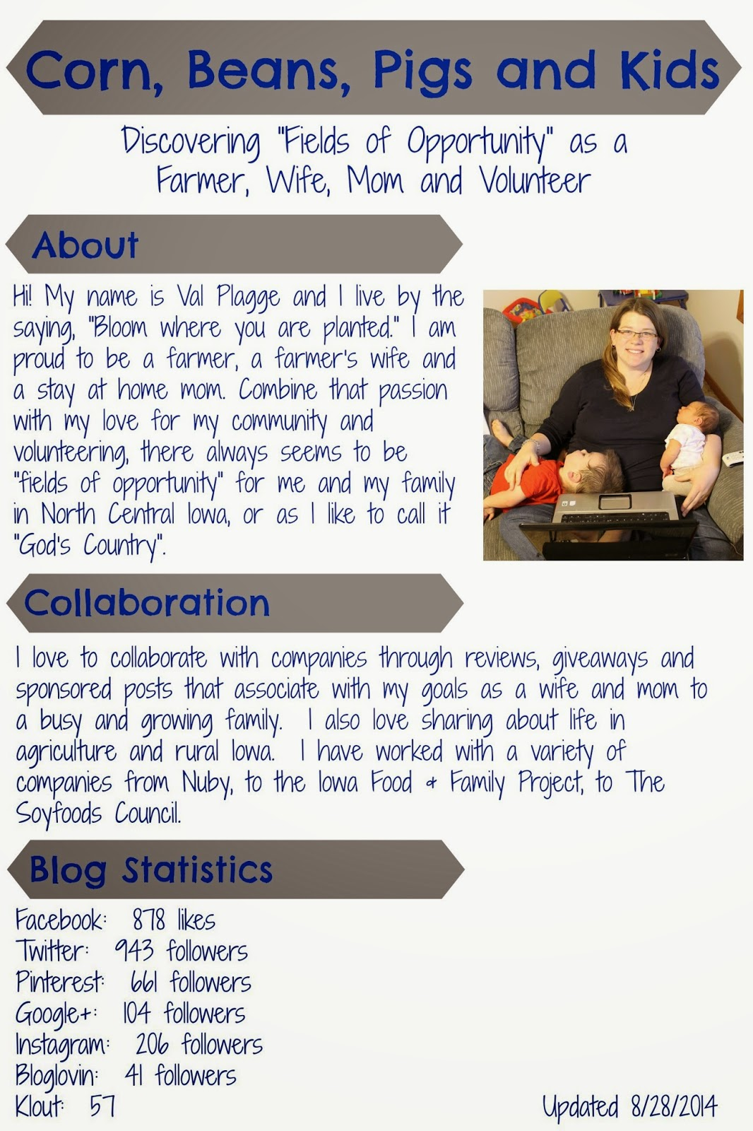 Blog Media Kit example - using free version of PicMonkey