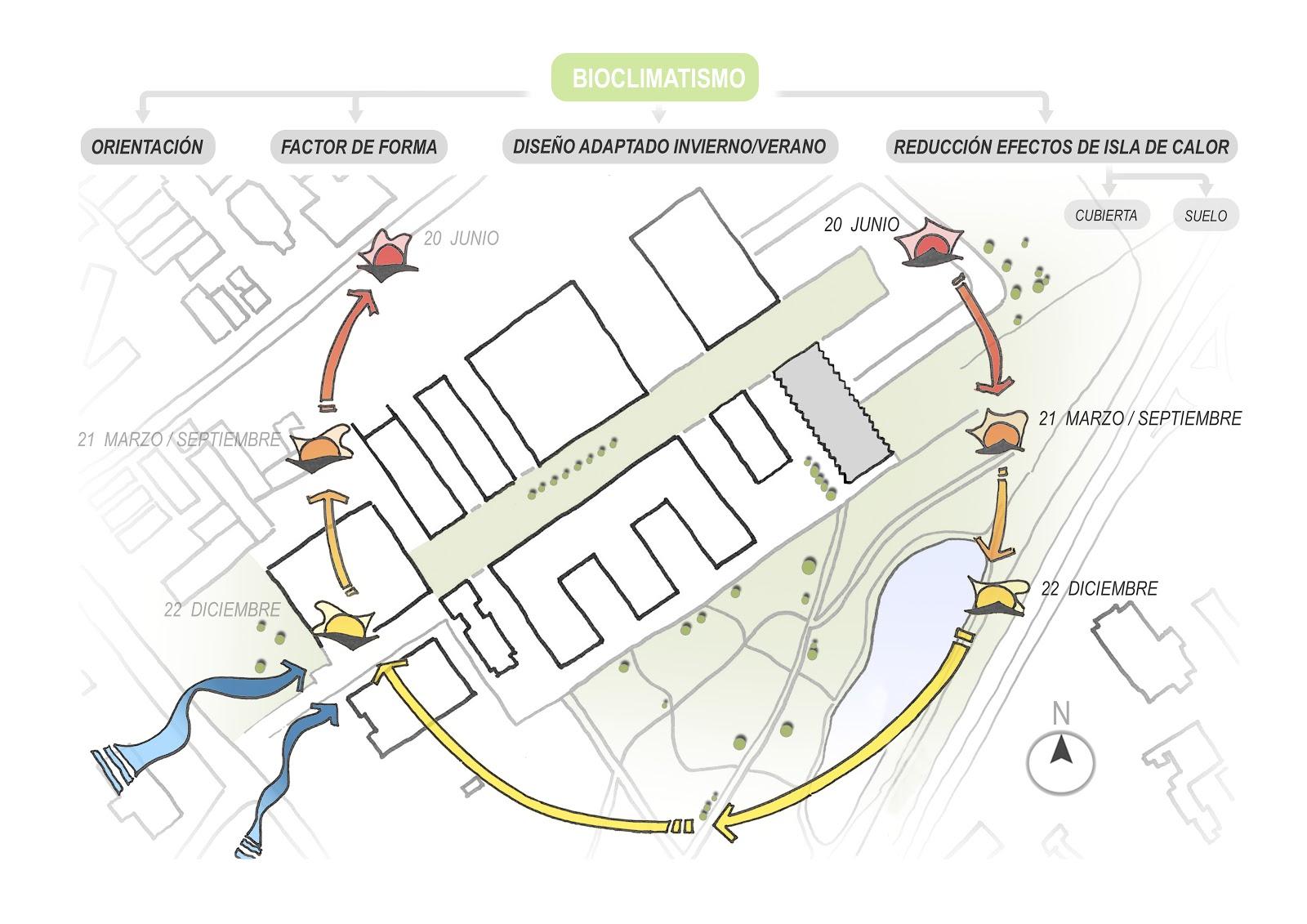 1 Bioclimatic Design Lucia Building
