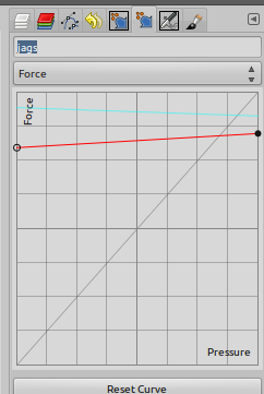 Modelling the force parameter to increase the effects on Hardness, Opacity and Size in function of Pressure.