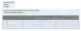 Batas Waktu PUPNS 2015 Kemenag Sampai Pada 17 Januari 2016