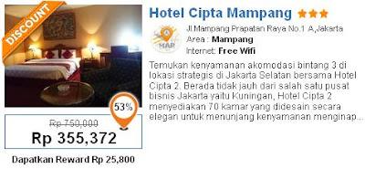 Daftar Hotel Murah Di Mampang Jakarta