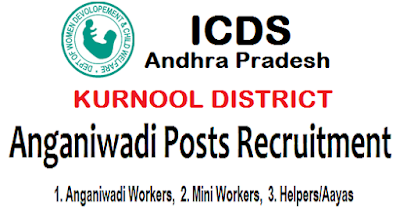 Anganwadi Workers,Helpers,Kurnool District