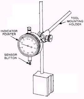 Application Of Dial Indicator