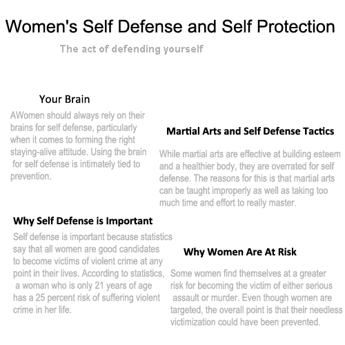 importance of self defence for women In today's world women are independent and goes out for work in the same time they also face the problems of stalking, molesting, harrasment etc.