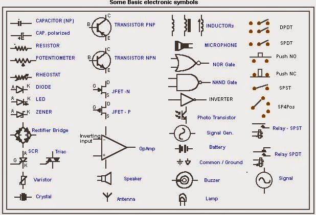 Basic Cymbols Of Electronics on electronic relay label