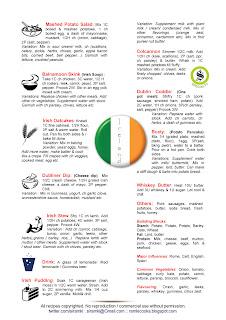 Irish Thali