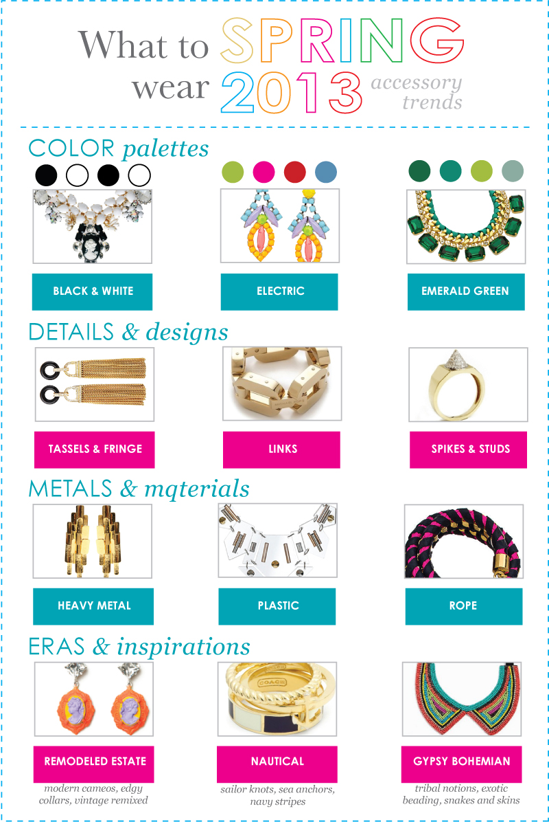 Accessory trends 2013
