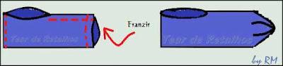 Esquema de execução de Pantufa. Fechando a ponta com um franzido.