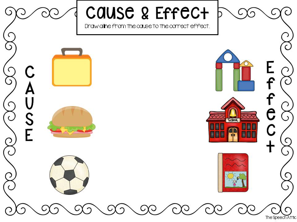 Kindergarten Cause And Effect Worksheets Pixelpaperskin – Cause and Effect Worksheets