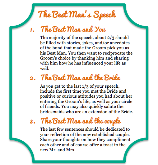 The cucumber bride blog for Template for best man speech