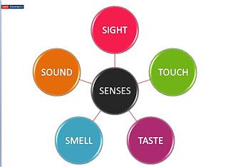 LEARN,TEACH, LOVE: Tips for 1119 SPM 2012 : WRITING