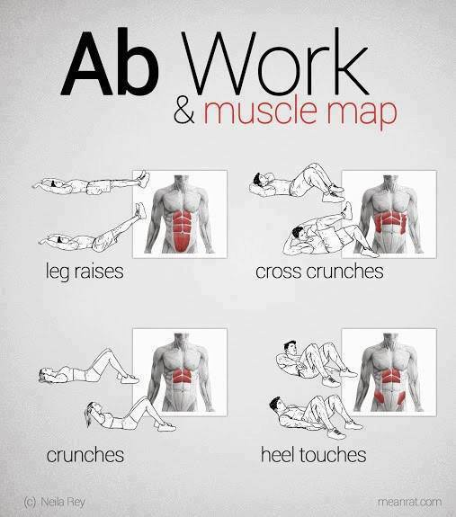 Ab Workouts: ShowMe Nan: Ab Work & Muscle Map
