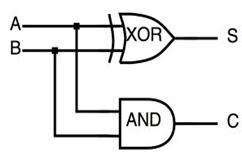 Half Adder Circuit Diagram – readingrat.net