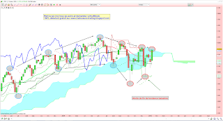 cac 40 BNS 16/01/2014