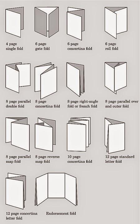 fold names