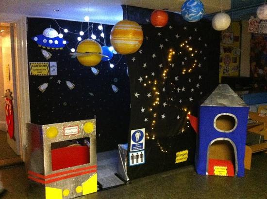 Professora Juce Projeto Sistema Solar Para Educacao Infantil