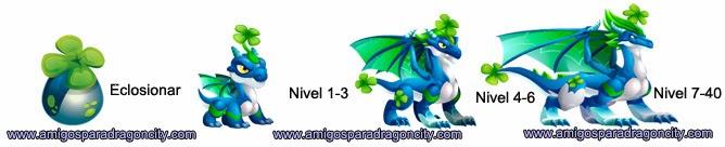 imagen del crecimiento del dragon trebol