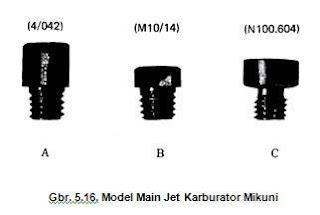 Model Main Jet Karburator Mikuni