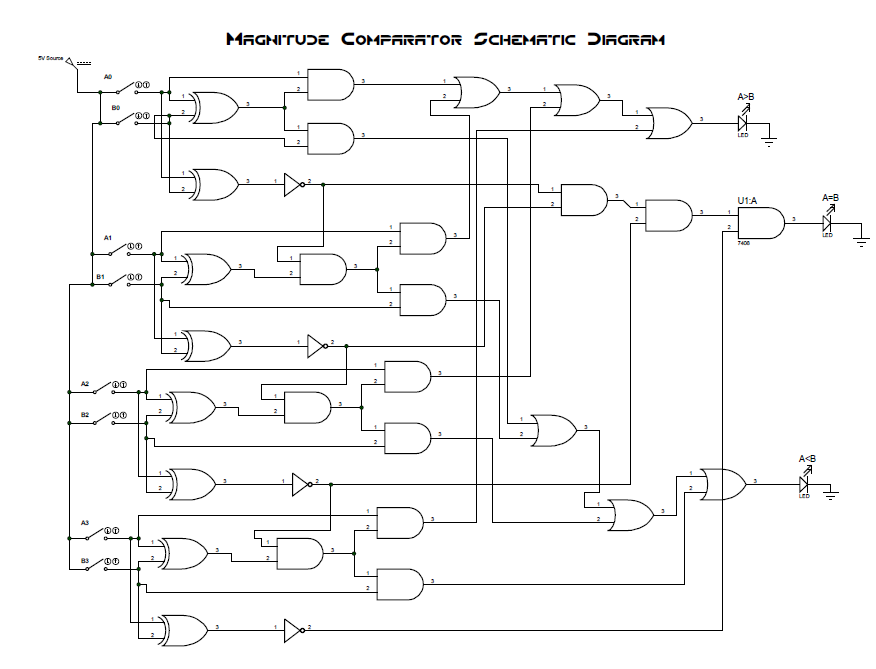bit magnitude comparator circuit diagram  zen diagram, wiring diagram