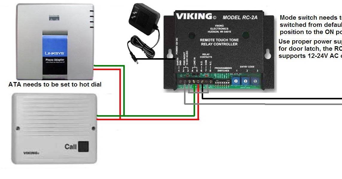nyphonejacks wiring diagram to connect pap2 e20b and rc2a door phone set up