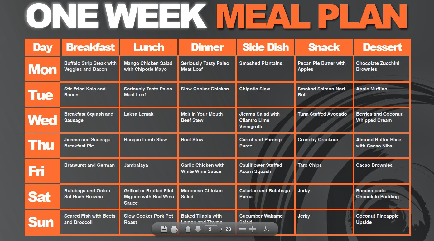 Meal plan quick weight loss / www.chicagohiphopdocumentary.com Online