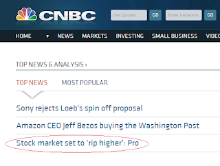 CNBC headlines