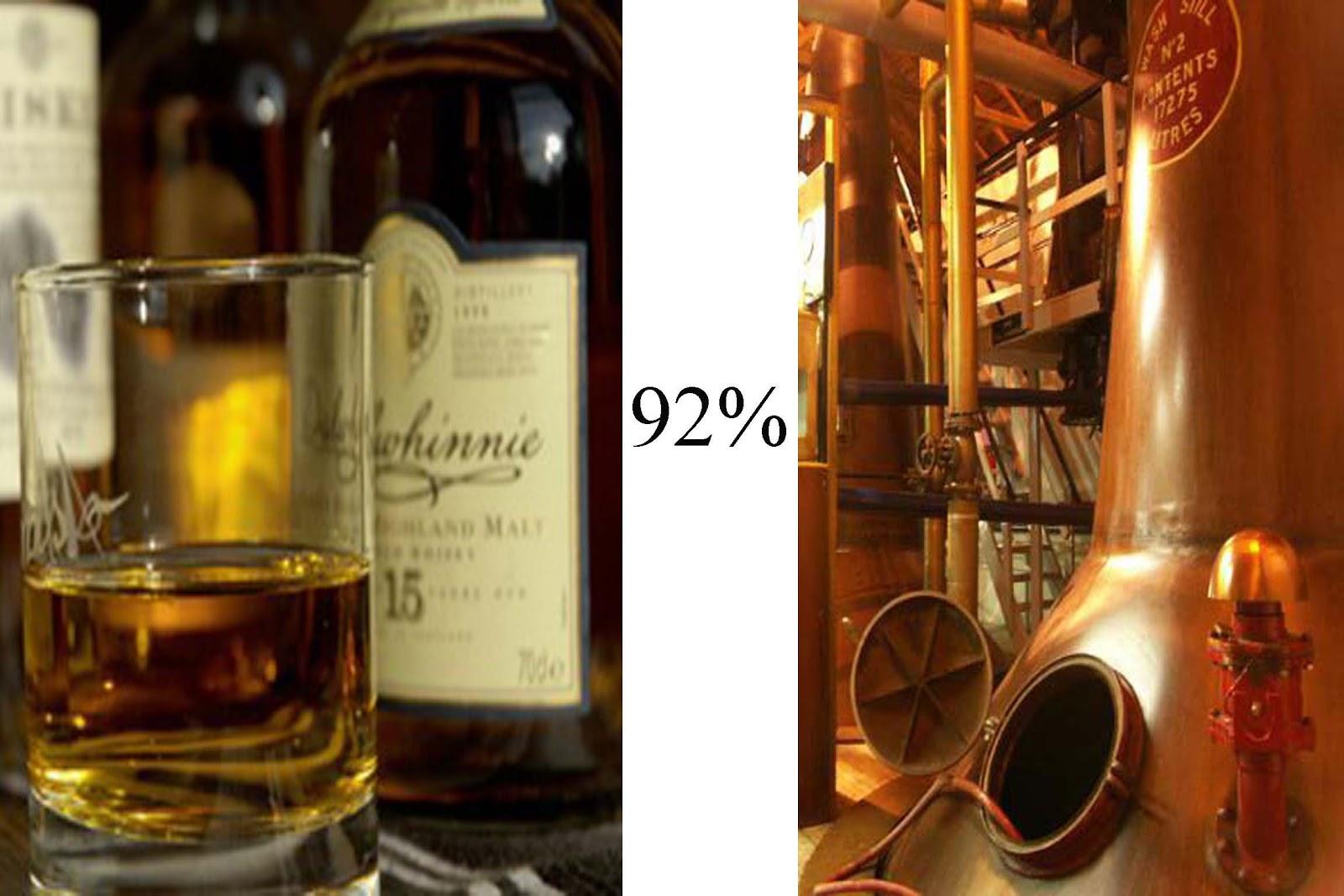 10 bebidas con más alcohol del mundo