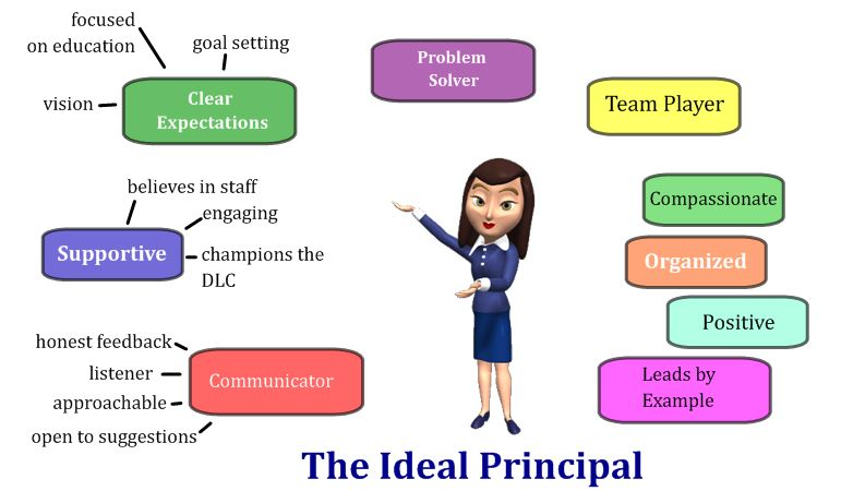 qualities of a good school principal pdf