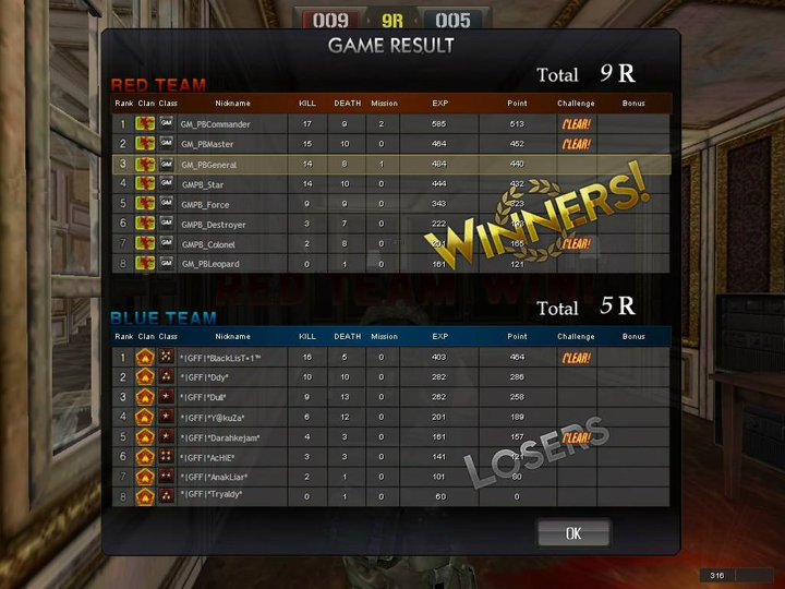 Download image Daftar Nama Gm Point Blank In Game PC, Android, iPhone
